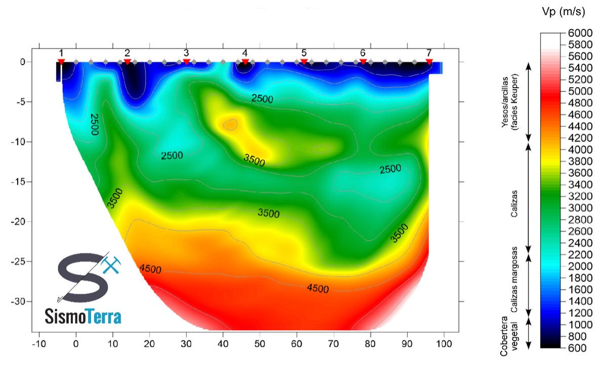 Sísmica de refracción. Velocidades Vp y detección de fallas.