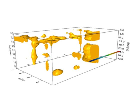Procesado de datos de Georadar en 3D.